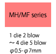 MH/MF series