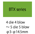 BTX series